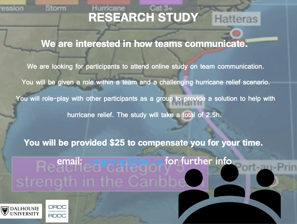 """The background image shows a hurricane track over the Caribbean and the Eastern United States. In the foreground is a logo of a team three people sitting around a desk. The image text includes: """"We are looking for participants to attend online study on team communication. You will be given a role within a team and a challenging hurricane relief scenario. You will role-play with other participants as a group to provide a solution to help with hurricane relief.. email: smgroup@dal.ca for further info"""". The image also contains the logos of Dalhousie University and Defense Research and Development Canada."""